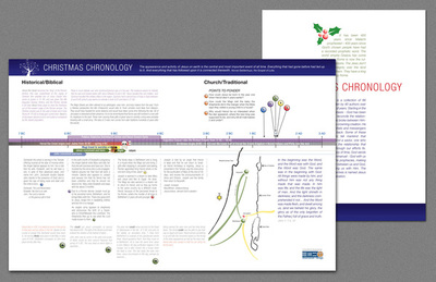 Christmas Chronology
