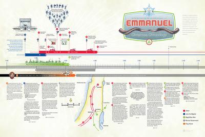 Emmanuel - Christmas Chronology #3