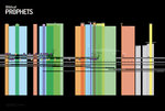 Prophets Timeline by Eric Chimenti