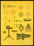 Principles and Construction of the Kaleidoscope, 1820