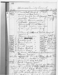 Alvernon Family Record by Unknown